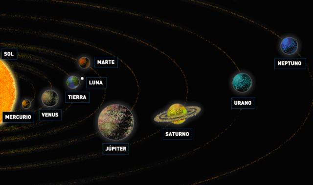 El sistema solar completo con nombres - Imagui