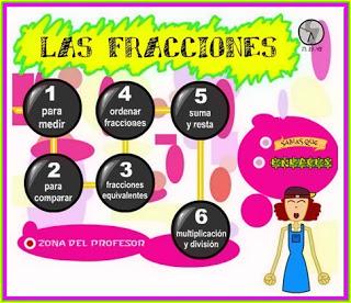 las-fracciones2