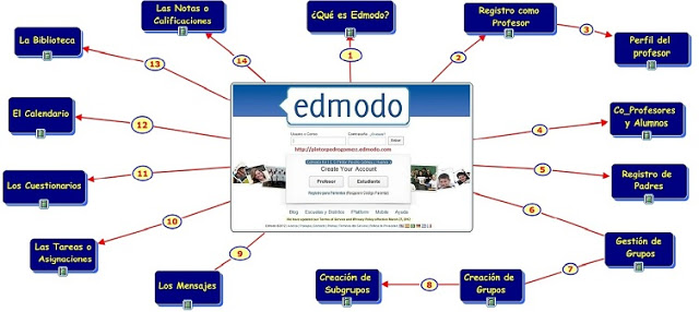 edmodo 1