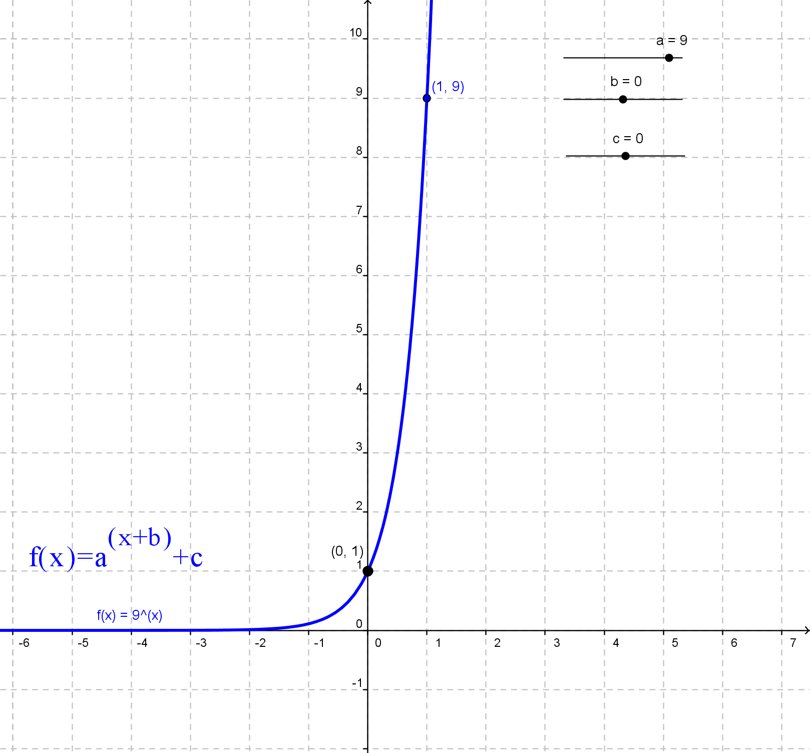 exponencial.ggb