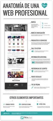 Diseñar un sitio web online