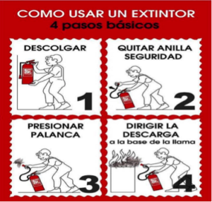 uso-del-extintor