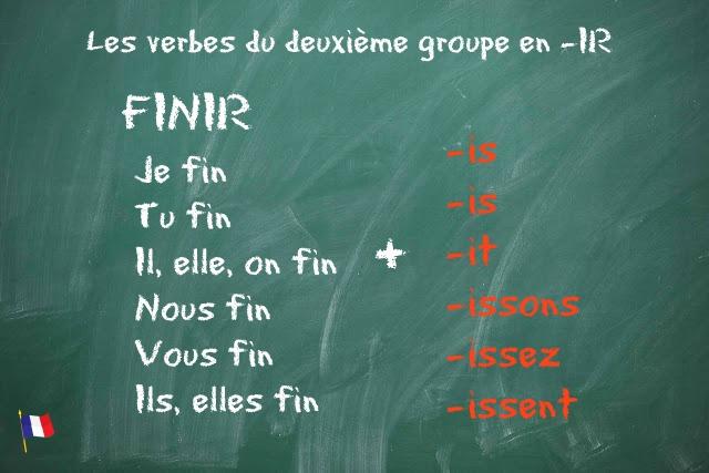 Verbes En Ir 2e Groupe Present De L Indicatif 1 Le Francais Avec Elena