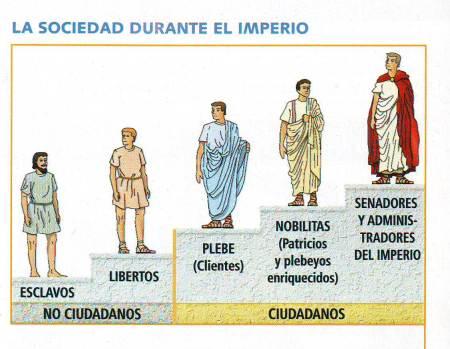 El imperio romano blog de mery su rez edu cci n Como eran las casas griegas