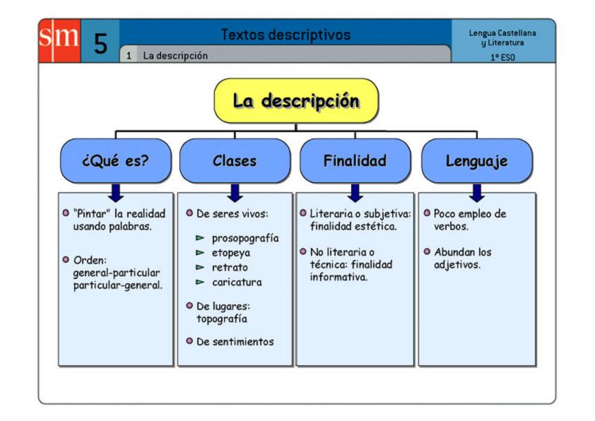La_descripcion[1]_pagenumber.001