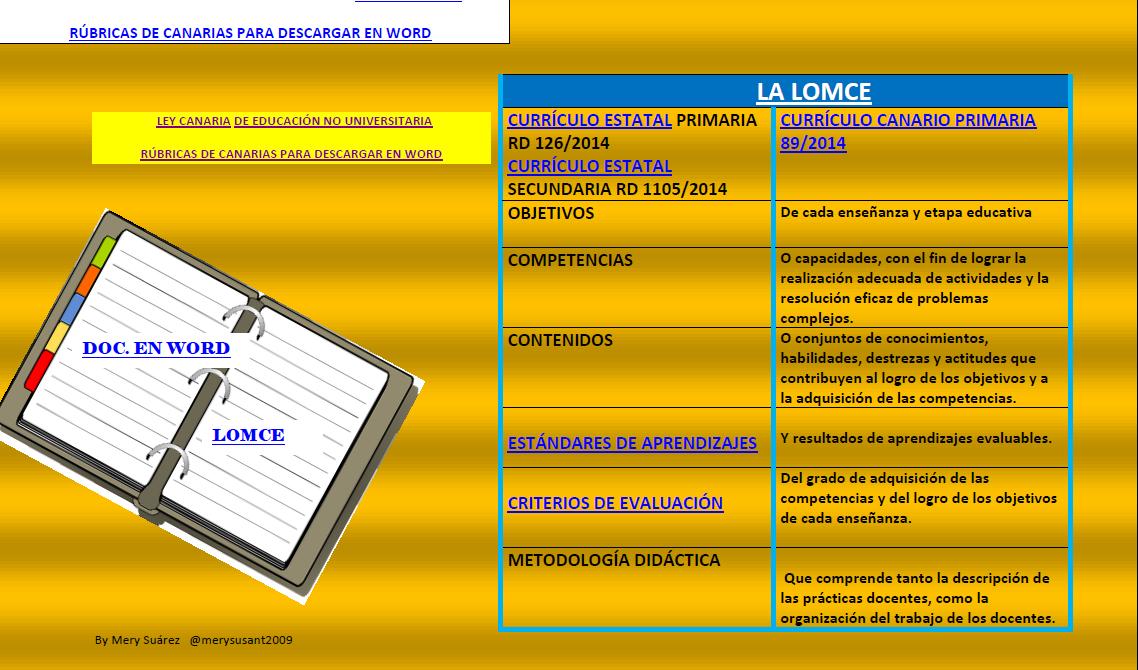 PDF_LOMCE_MERY_SUÁREZ