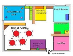 Recursos infantiles blog del profesorado for Plano escuela infantil