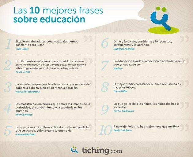 Las 10 mejores frases sobre educación | Blog de Jesús Marrero