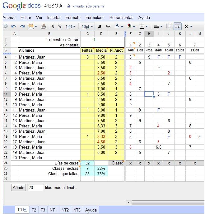 Hoja de seguimiento y registro de Evaluación   Blog de los Recursos ...