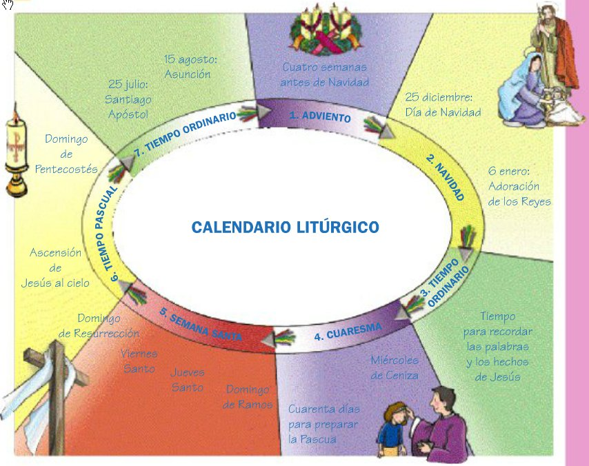 calendario liturgico