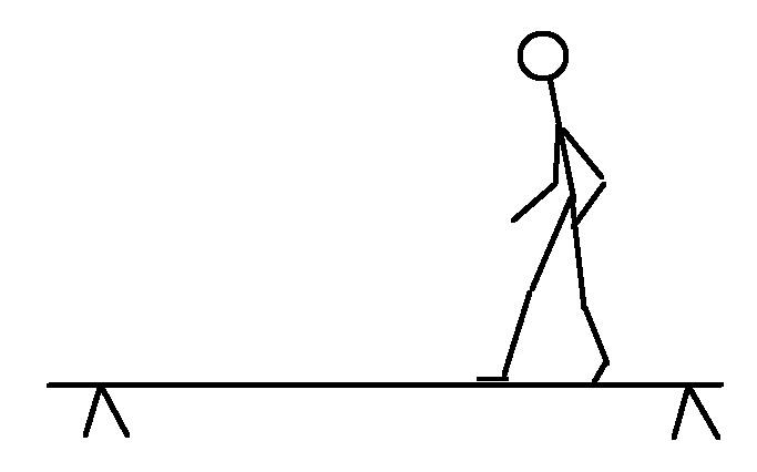 Pruebas físicas para Primer ciclo | Blog de Educación Física