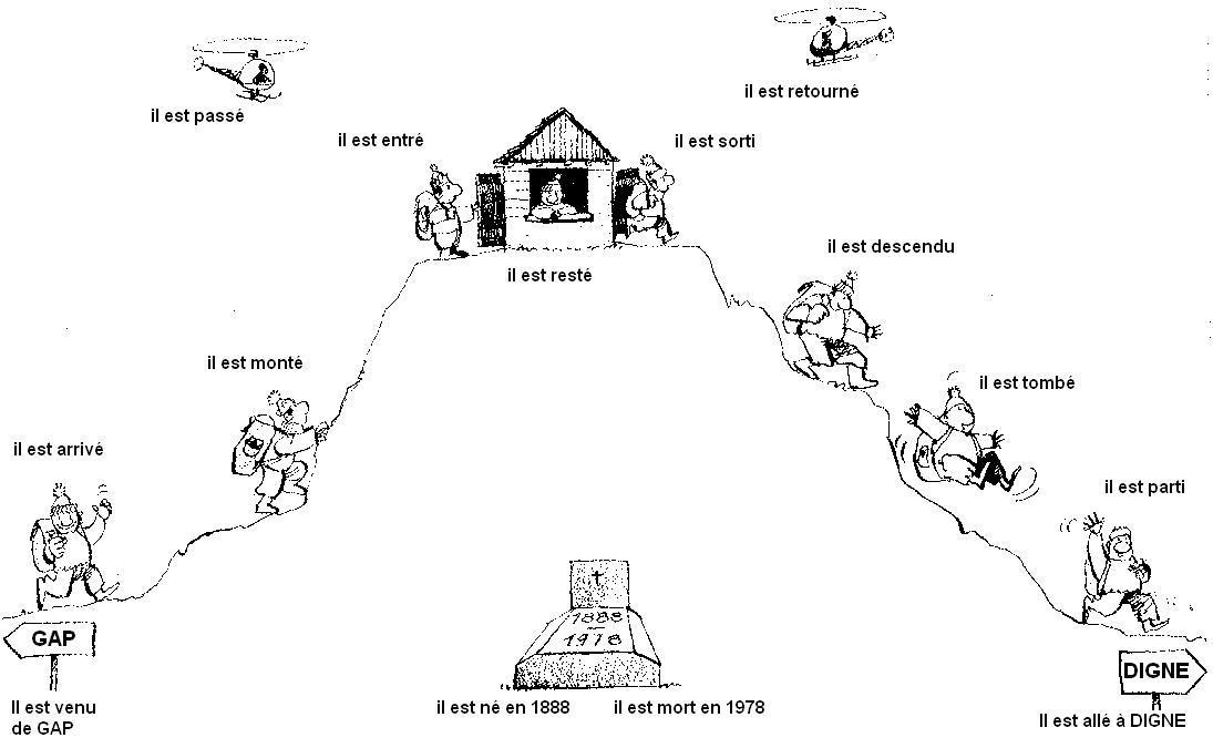 pass compos c est possible blog de franc s blog fle la gomera. Black Bedroom Furniture Sets. Home Design Ideas