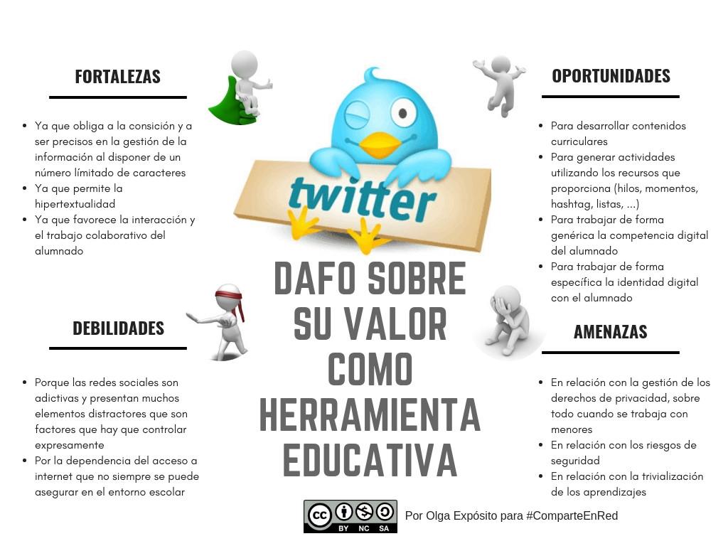 DAFO Twitter