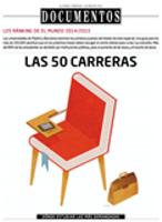 RANKING 50 CARRERAS 2014 2015 EL MUNDO