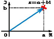 complex_number_illustration