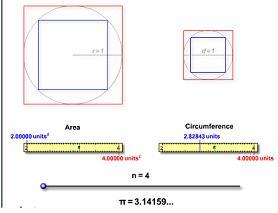 computing pi