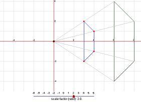 scaling shapes