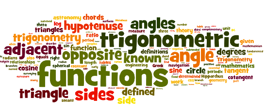 trigwordle