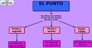 EL PUNTO.cmap