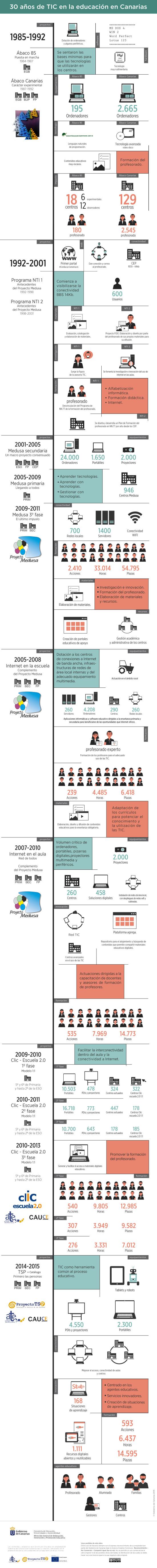 Infografia-ATE_V2-550x5488