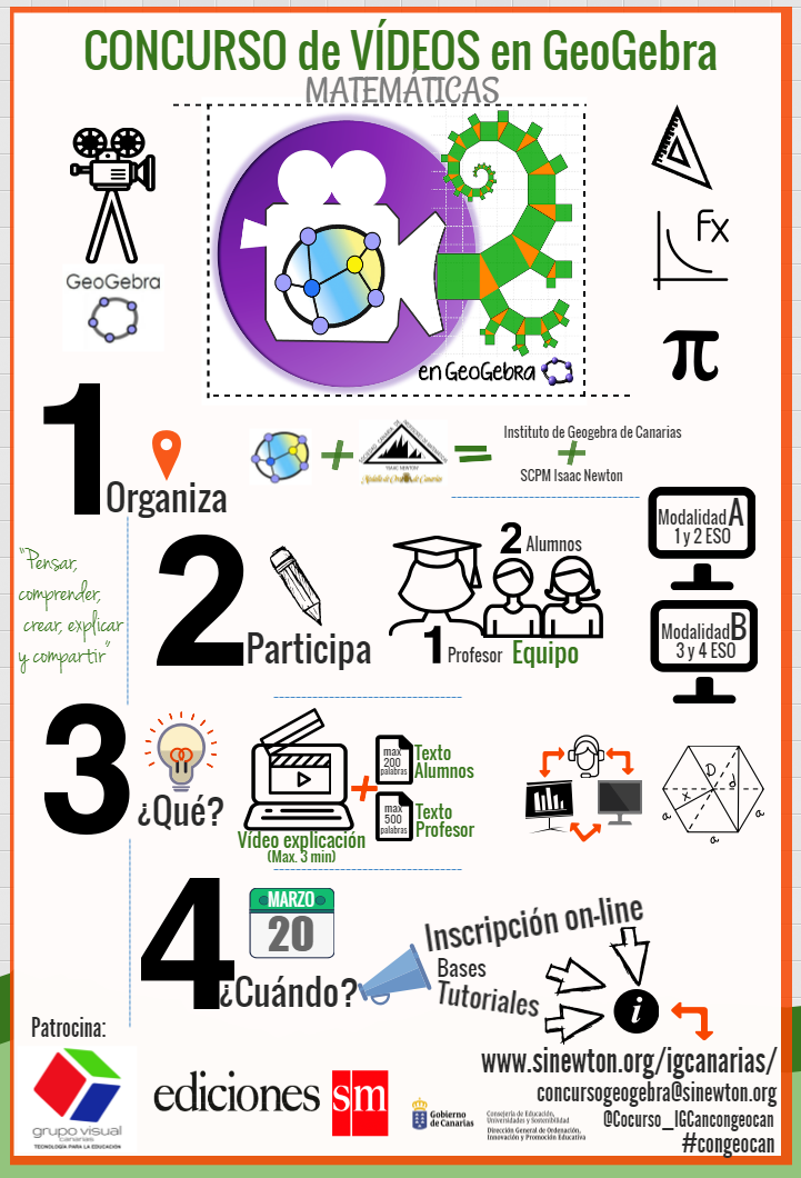 infografia_concurso-video-geogebra-canarias