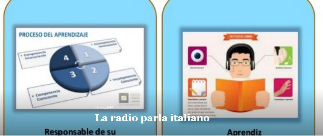La radio del Cabrera parla italiano