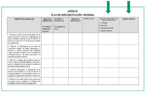 Entrega Anexo Ii Plan De Implementación C 2019 20 Blog Del área De Convivencia