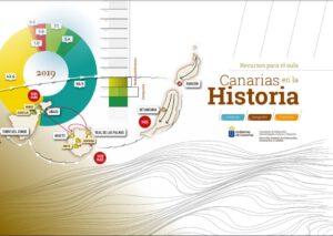 """Publicación de """"Canarias en la Historia. Recursos para el aula"""" (ESO y Bachillerato)"""