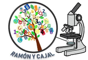 Espacio(s) creativo(s) del CEIP RAMÓN Y CAJAL - 38003562