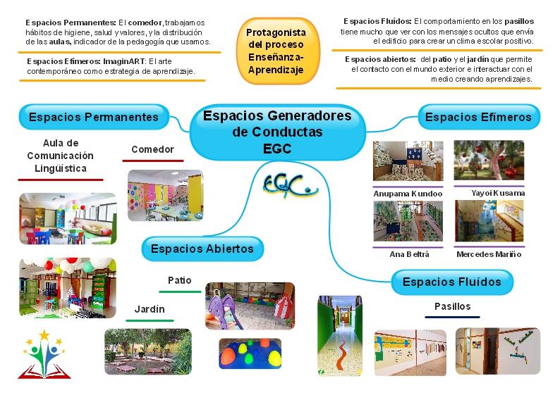 Espacio(s) creativo(s) del CEIP PERSEIDAS - 35015516