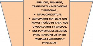Microsoft Word - MEDIOS DE TRANSPORTE.docx