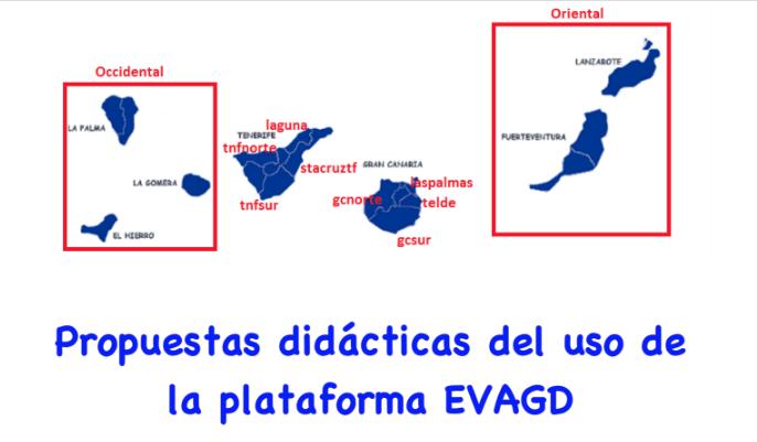 Propuestas didácticas de uso de EVAGD