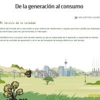 De la generación al consumo