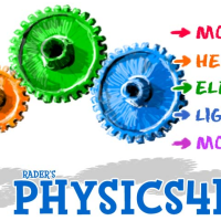 Physics 4 kids