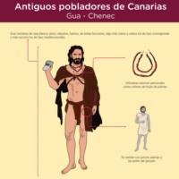 Infografía: Antiguos pobladores de Canarias, Gua - Chenec