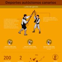 PDF: Deportes Autóctonos Canarios