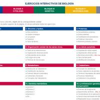 Ejercicios interactivos de Biología
