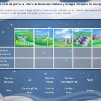 Fuentes de energía