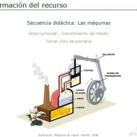 Las máquinas