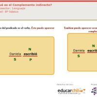 ¿Qué es el complemento indirecto?