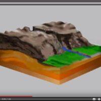 La erosión de la tierra