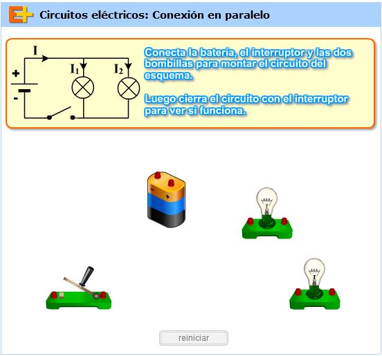 Electricidad Recursos Educativos Digitales