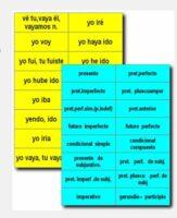 Los verbos – 2