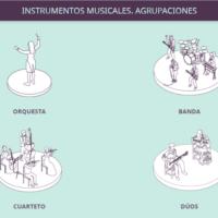 Agrupaciones. Instrumentos musicales