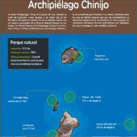 Archipiélago Chinijo