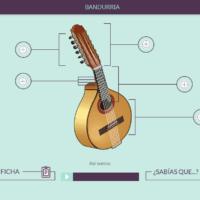 Instrumentos musicales canarios. Bandurria