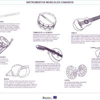 Lámina: Instrumentos musicales canarios