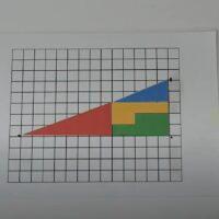 La paradoja del triángulo