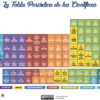 La tabla periódica de las científicas