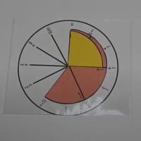 Disco para sumar fracciones